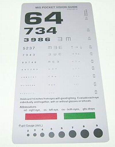 Pocket vision card