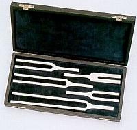 Hartmann set