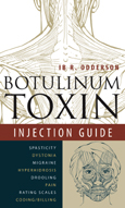 Botox Injection Guide