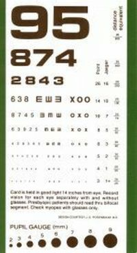 Rosenbaum Pocket Vision Card
